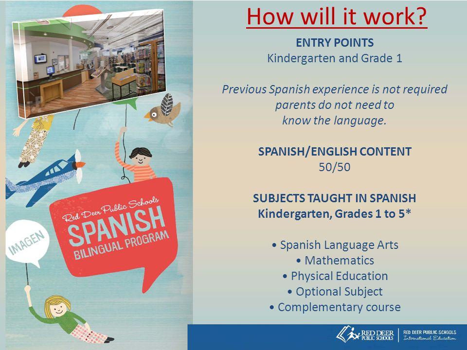 Kindergarten, Grades 1 to 5*