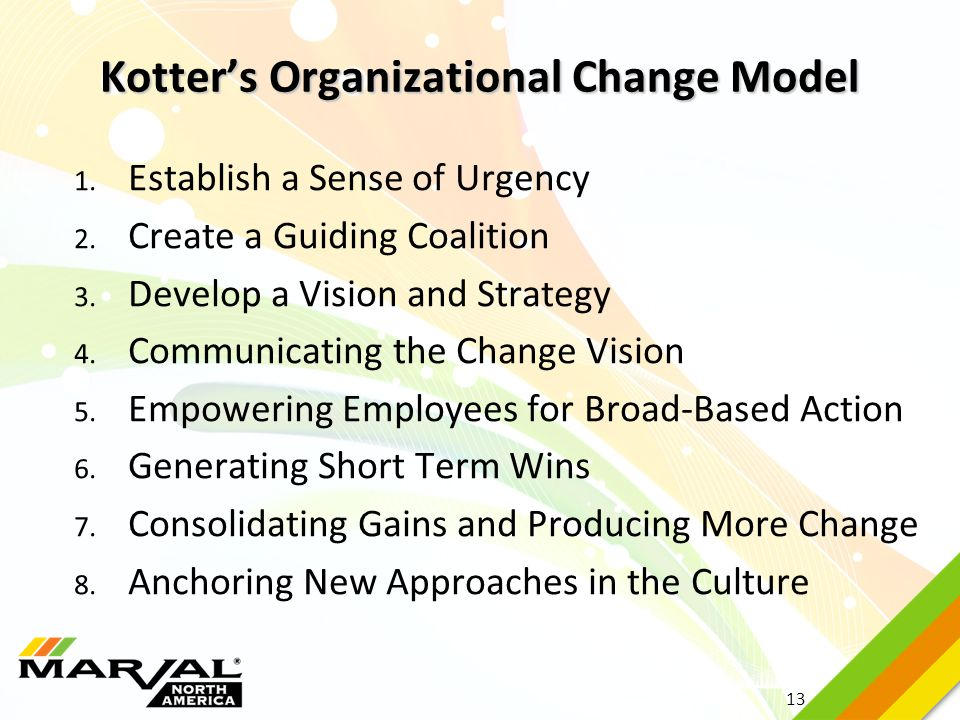 Kotter's Organizational Change Model