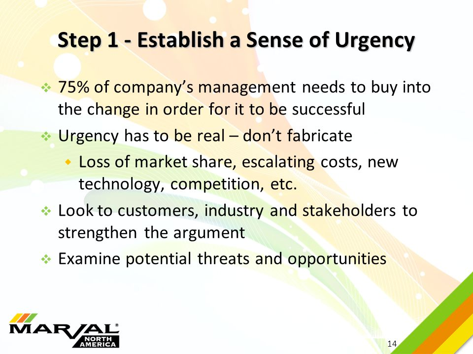 Step 1 - Establish a Sense of Urgency