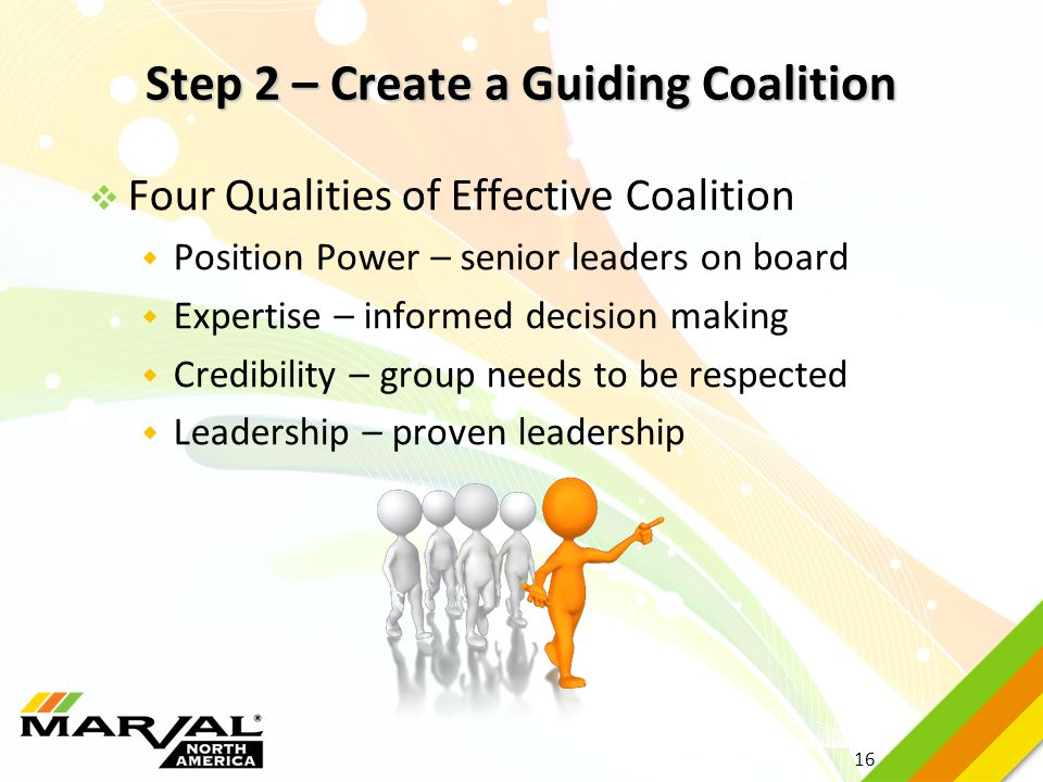 Step 2 – Create a Guiding Coalition