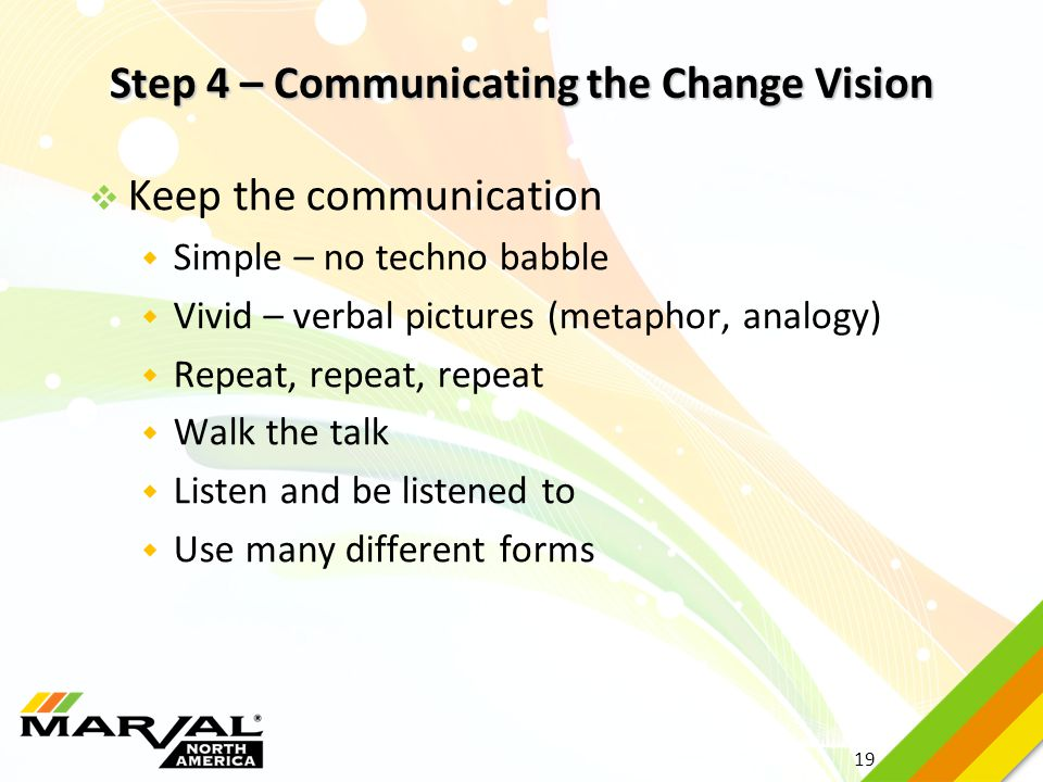 Step 4 – Communicating the Change Vision