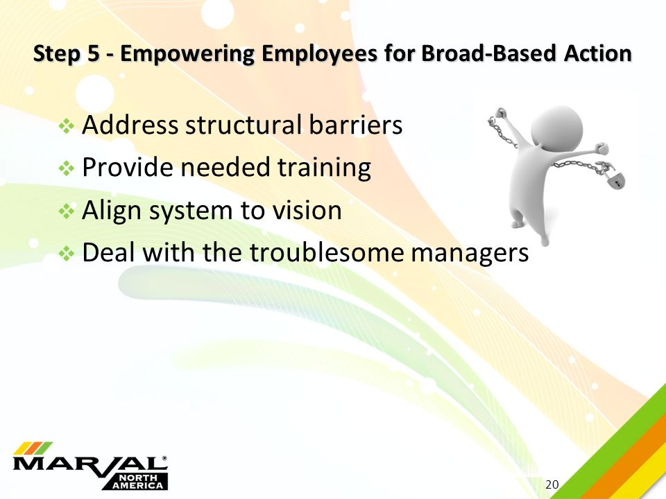 Step 5 - Empowering Employees for Broad-Based Action