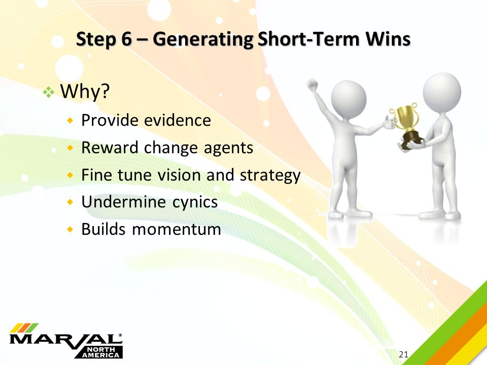 Step 6 – Generating Short-Term Wins