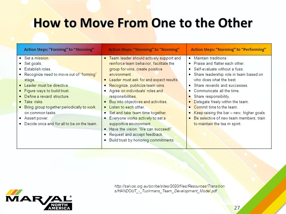 How to Move From One to the Other