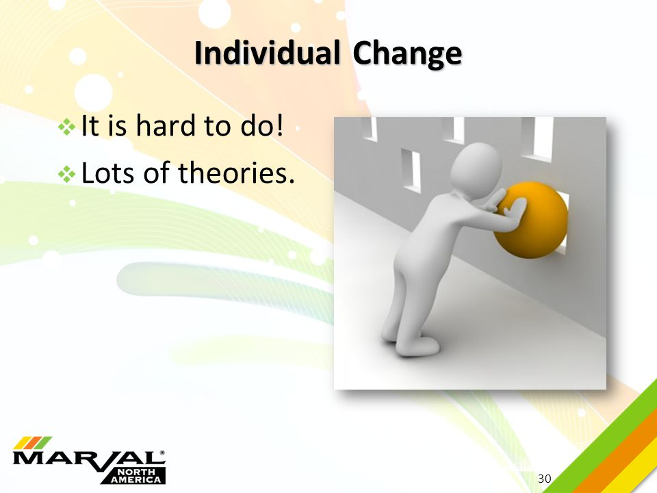 Individual Change It is hard to do! Lots of theories.