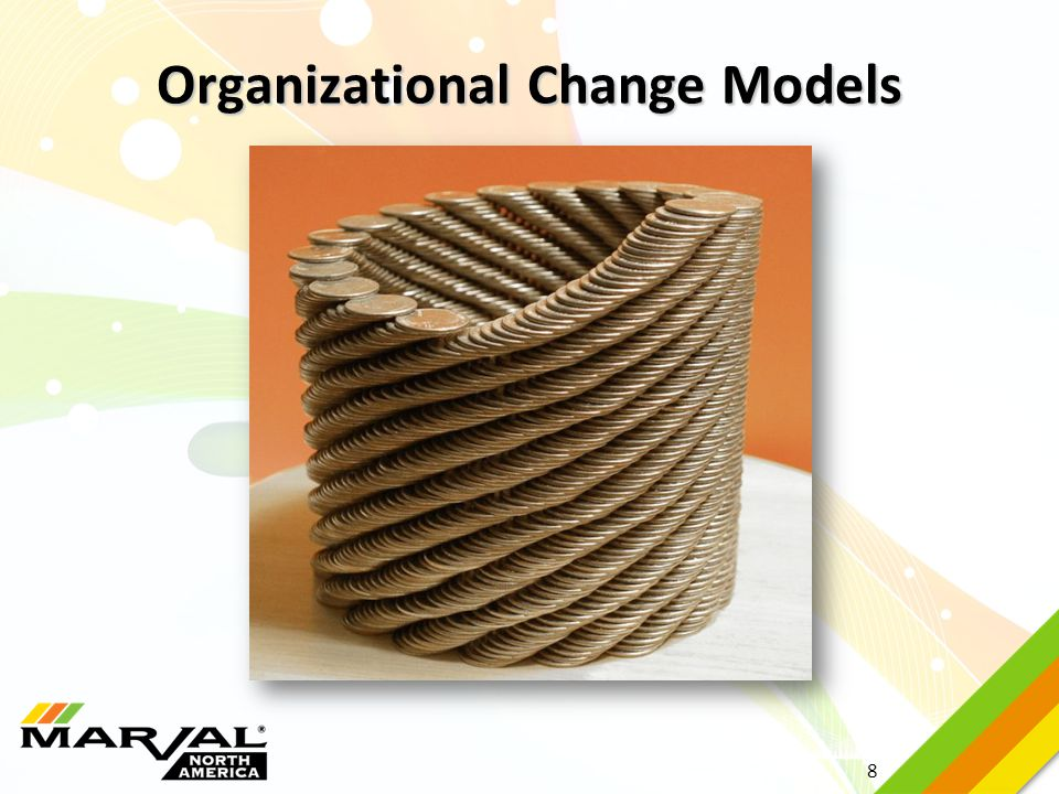 Organizational Change Models