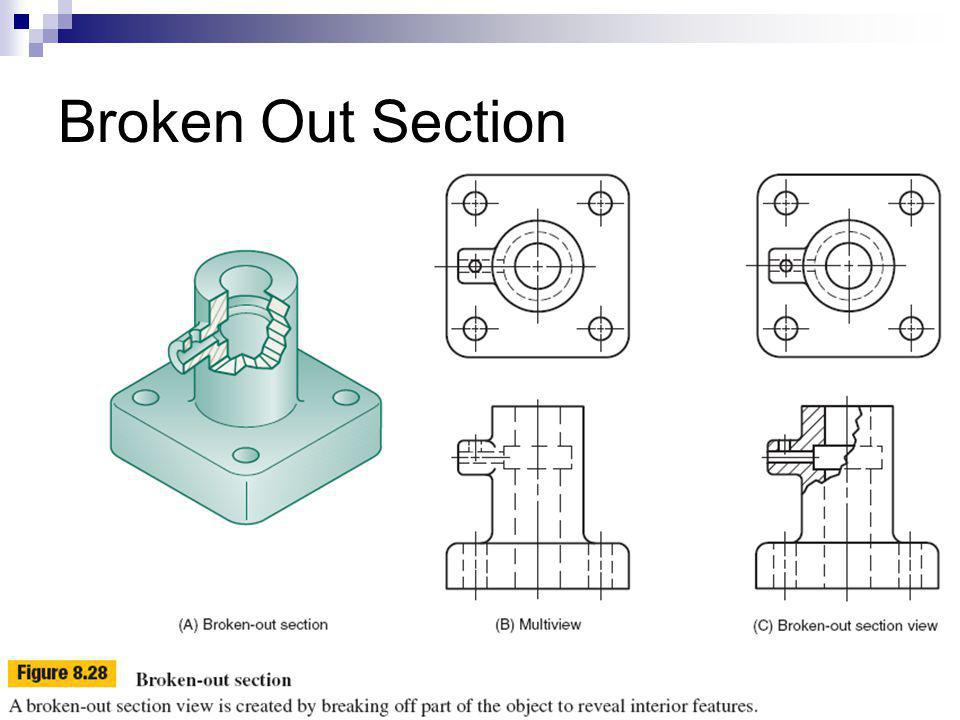 Broken Out Section
