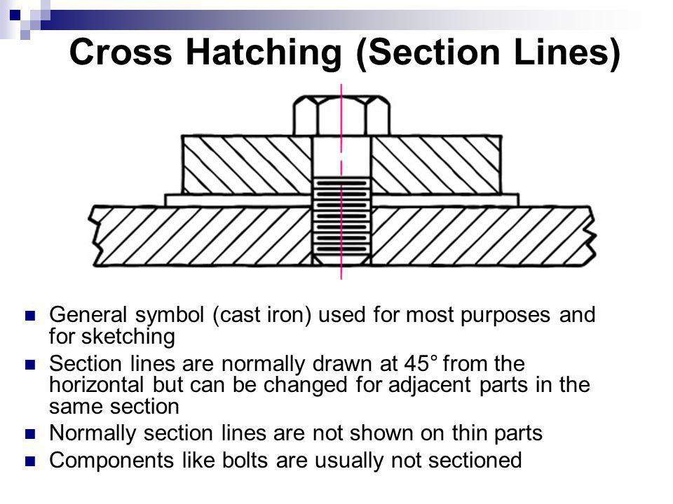 Cross Hatching (Section Lines)