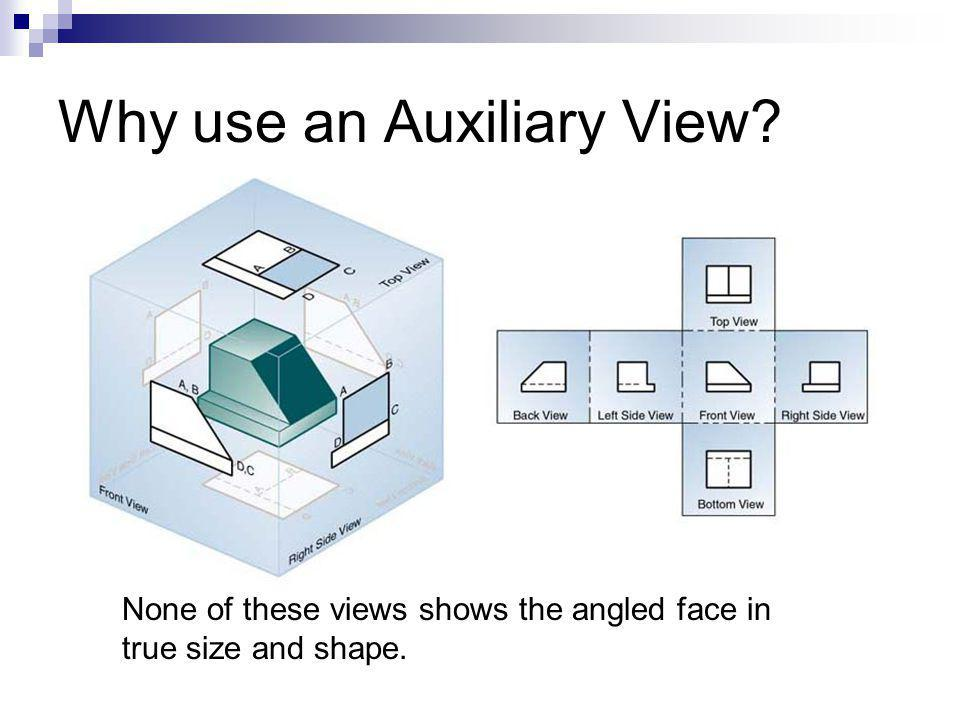 Why use an Auxiliary View