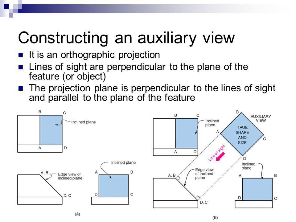 Constructing an auxiliary view