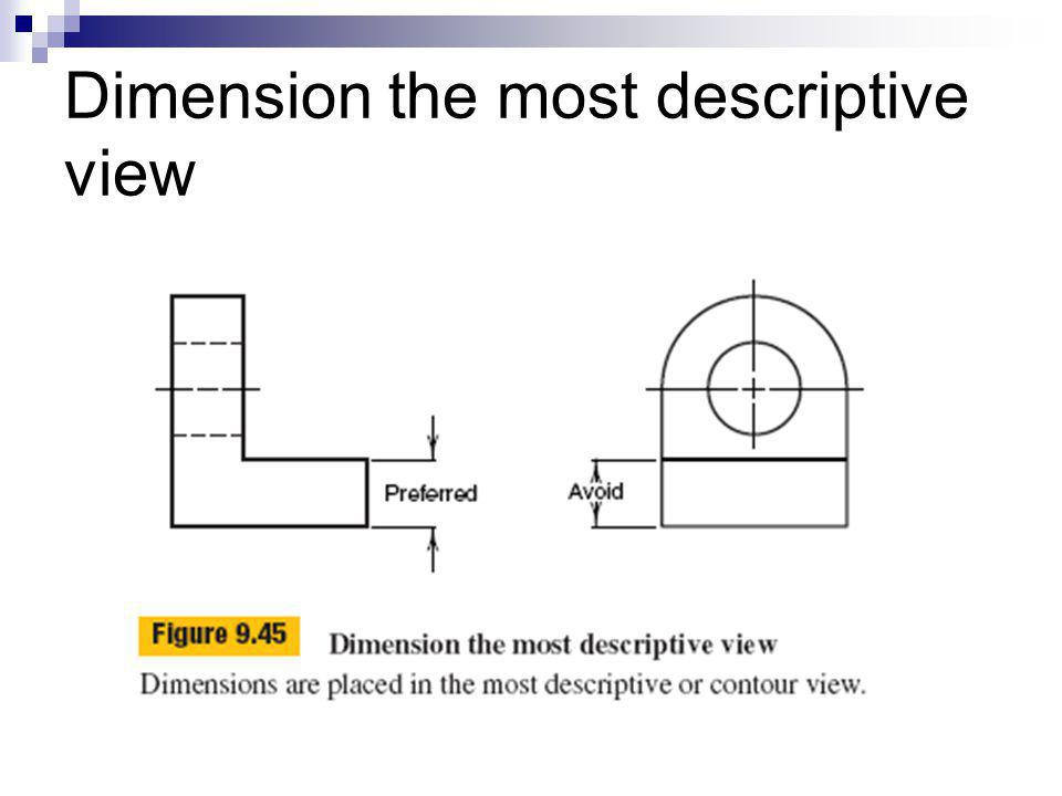 Dimension the most descriptive view