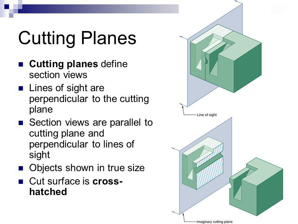 Cutting Planes Cutting planes define section views