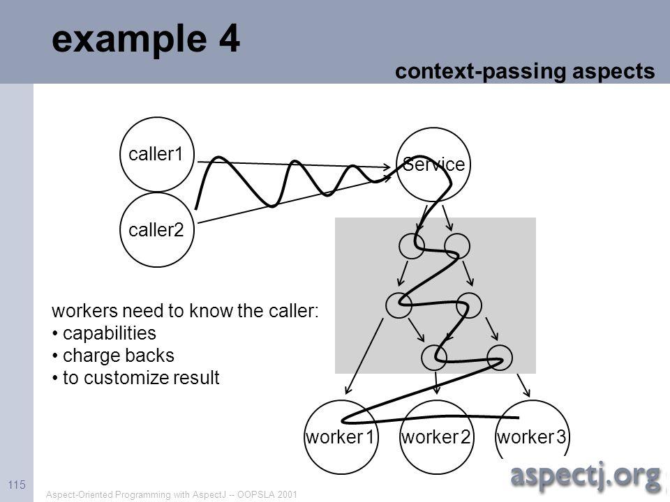 example 4 context-passing aspects caller1 caller2 Service