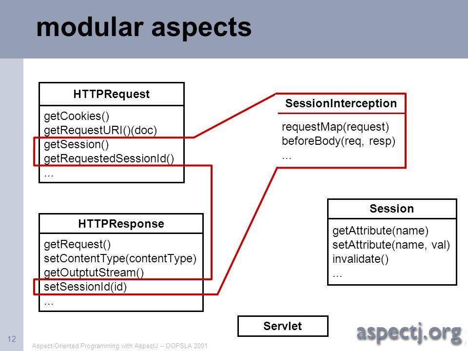 modular aspects HTTPRequest SessionInterception getCookies()