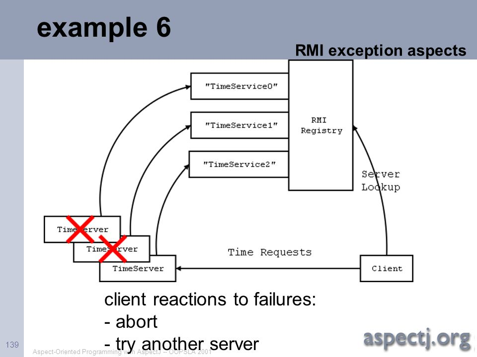 example 6 client reactions to failures: - abort - try another server