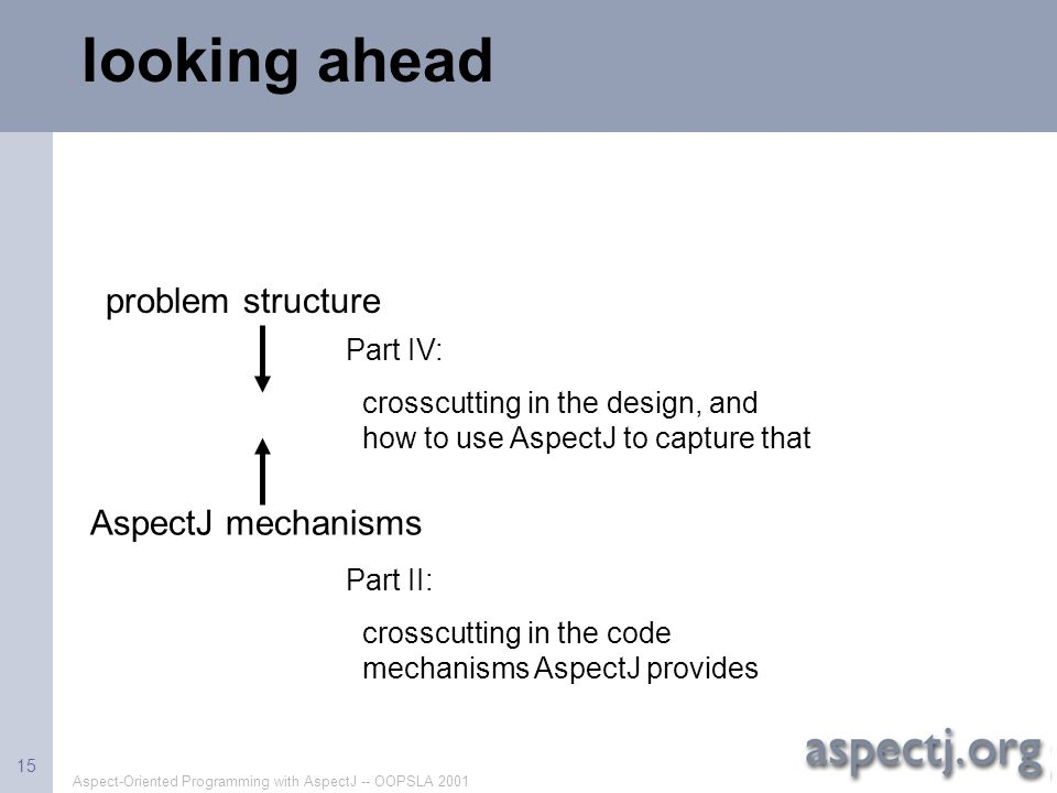 looking ahead problem structure AspectJ mechanisms Part IV: