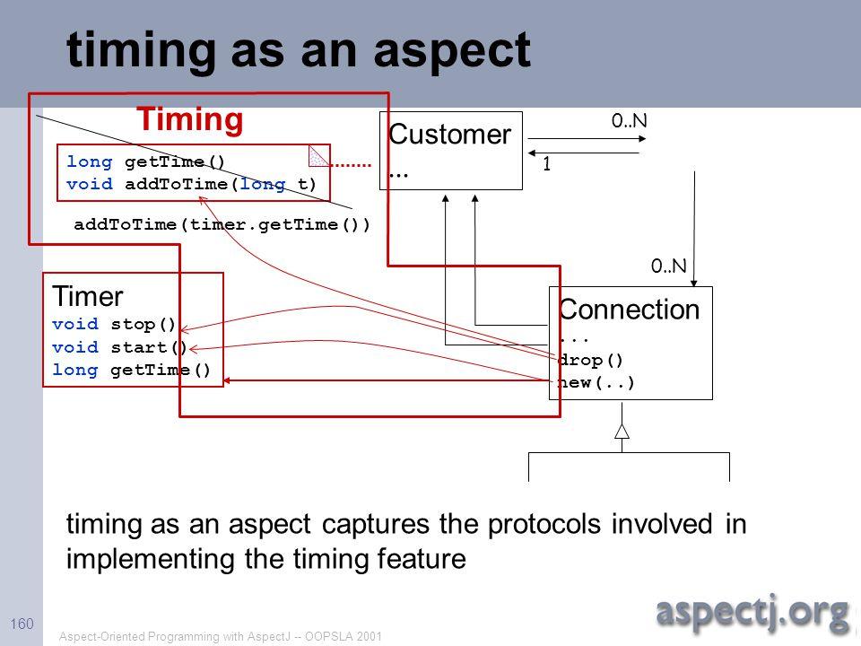 addToTime(timer.getTime())