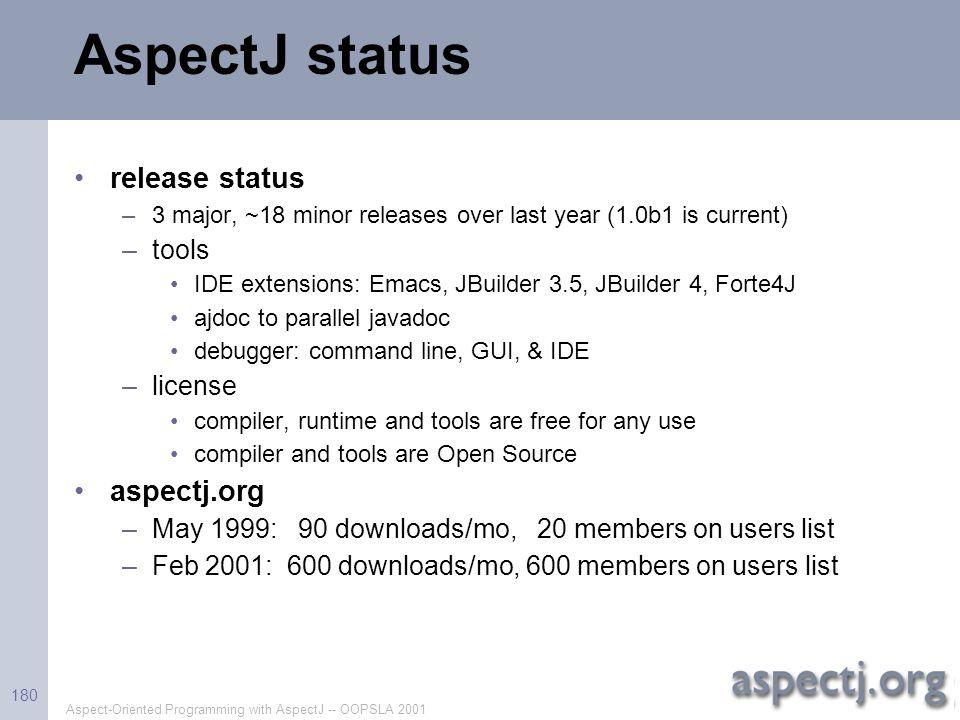 AspectJ status release status aspectj.org tools license