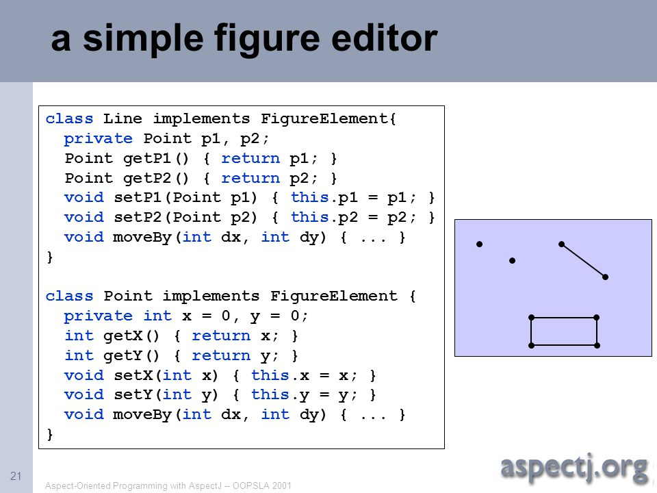 a simple figure editor class Line implements FigureElement{