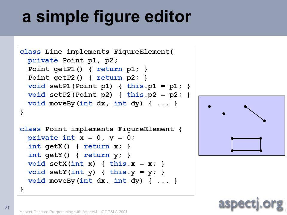 a simple figure editor class Line implements FigureElement{