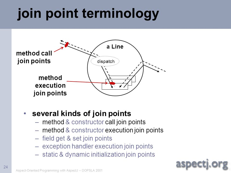join point terminology