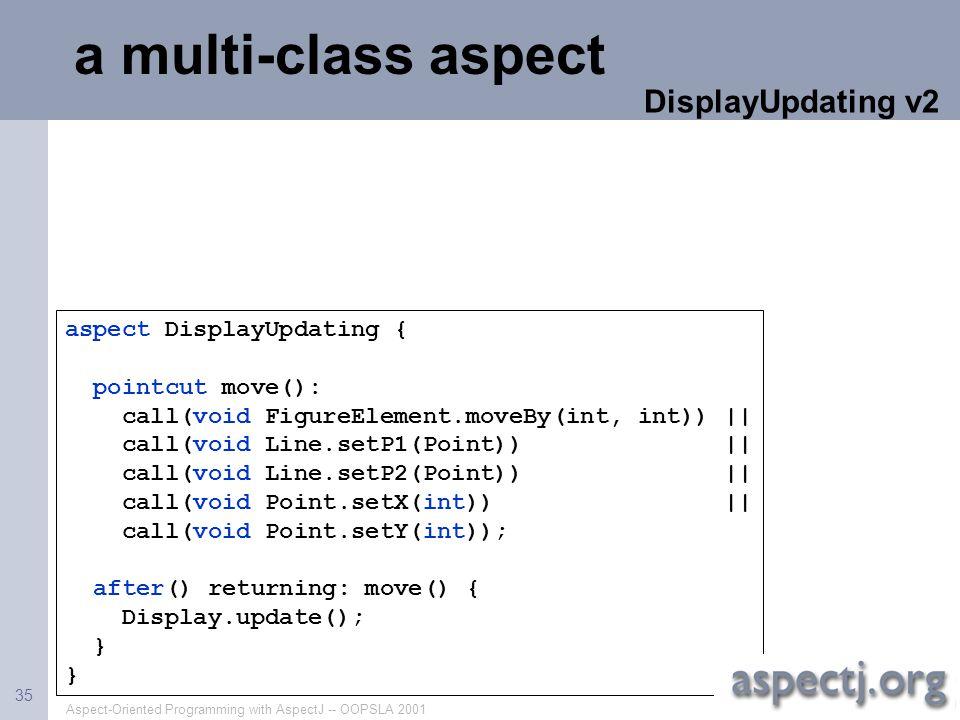 a multi-class aspect DisplayUpdating v2 aspect DisplayUpdating {