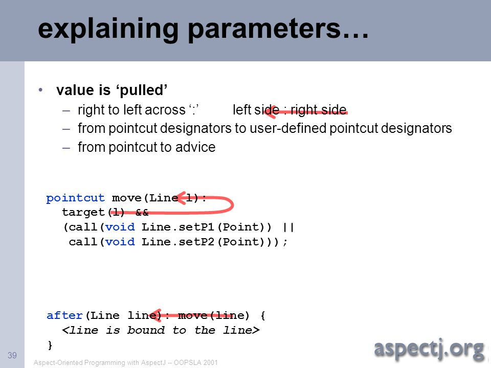explaining parameters…