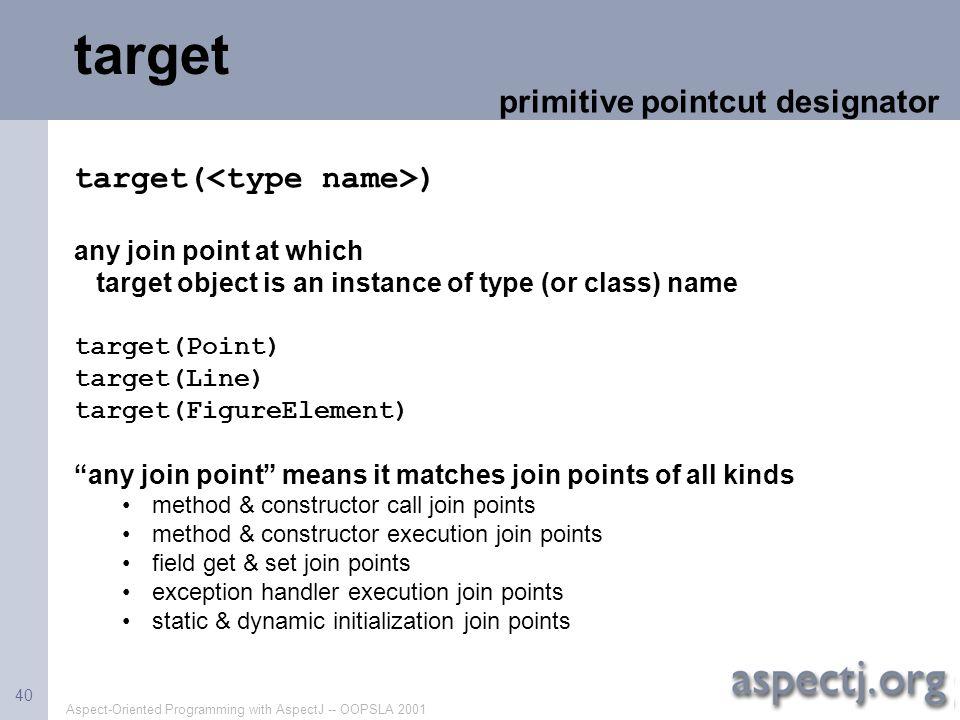 target primitive pointcut designator target(<type name>)