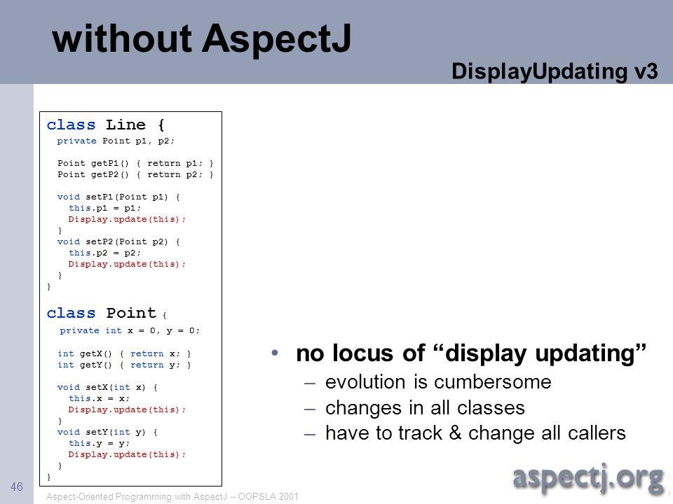 without AspectJ no locus of display updating DisplayUpdating v3