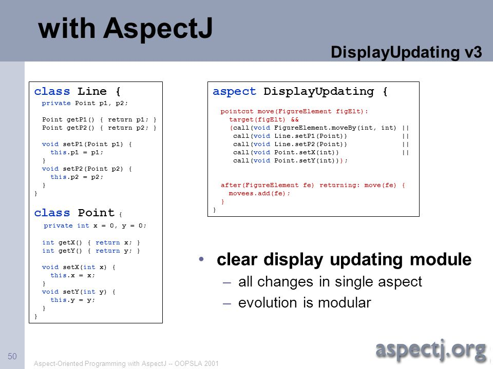 with AspectJ clear display updating module DisplayUpdating v3