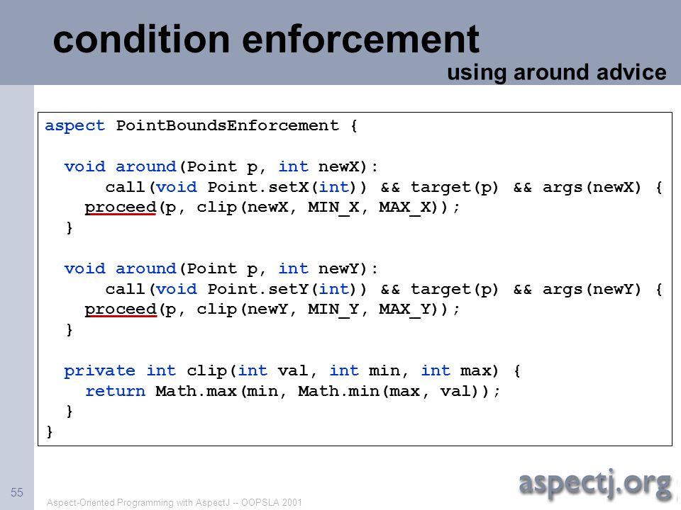 condition enforcement