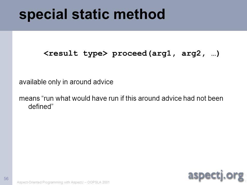 Aspect-Oriented programming with AspectJ