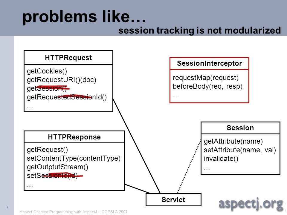 problems like… session tracking is not modularized HTTPRequest