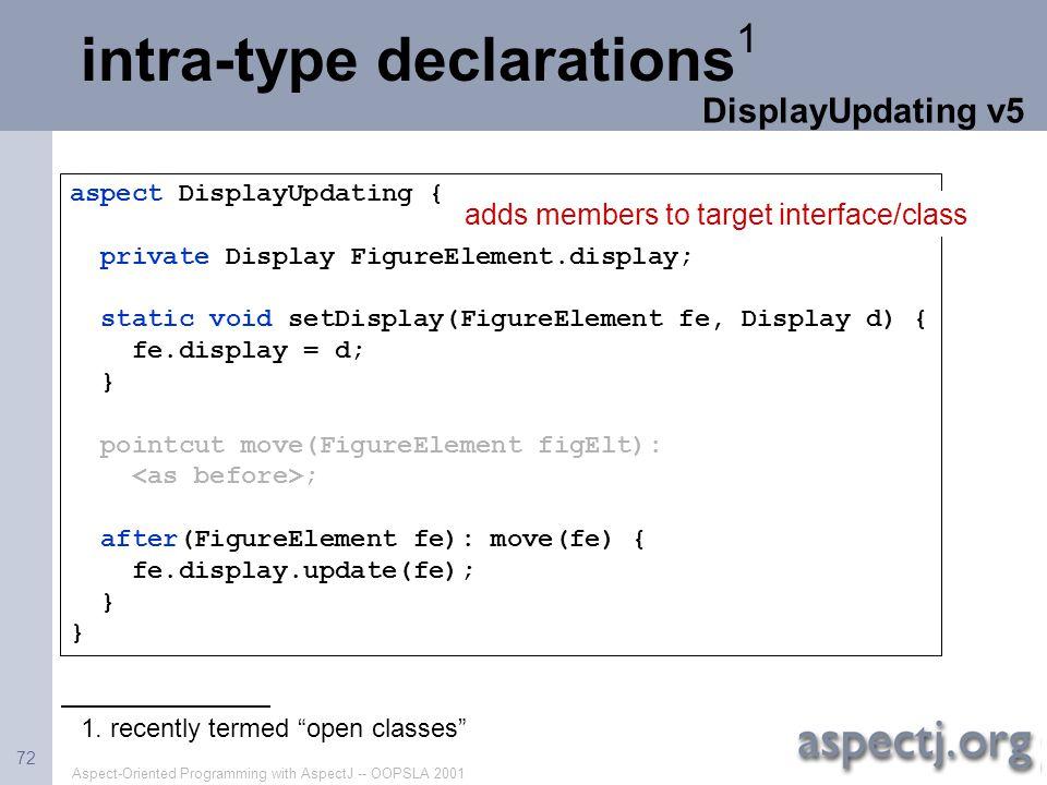 intra-type declarations1