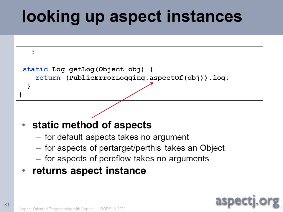 looking up aspect instances