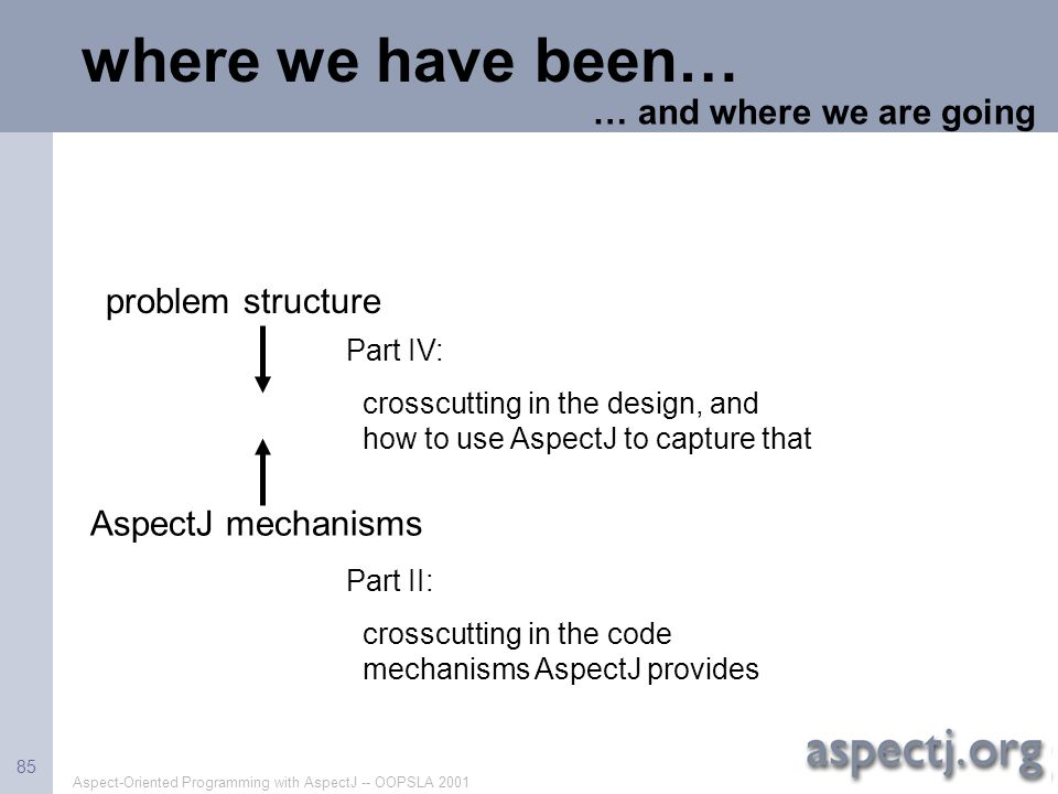 where we have been… … and where we are going problem structure