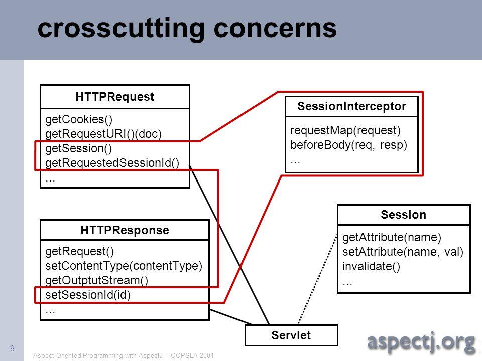 crosscutting concerns