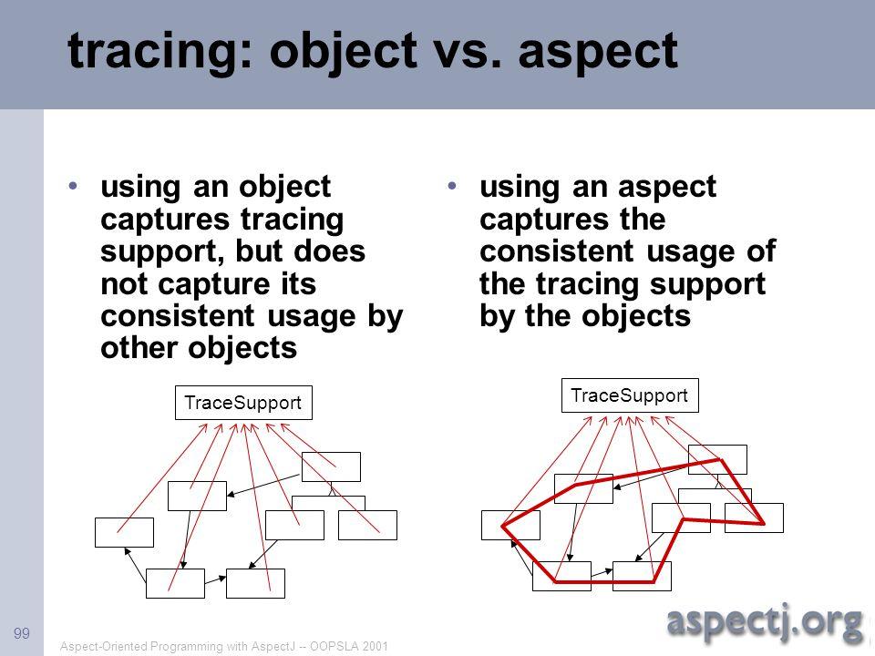 tracing: object vs. aspect