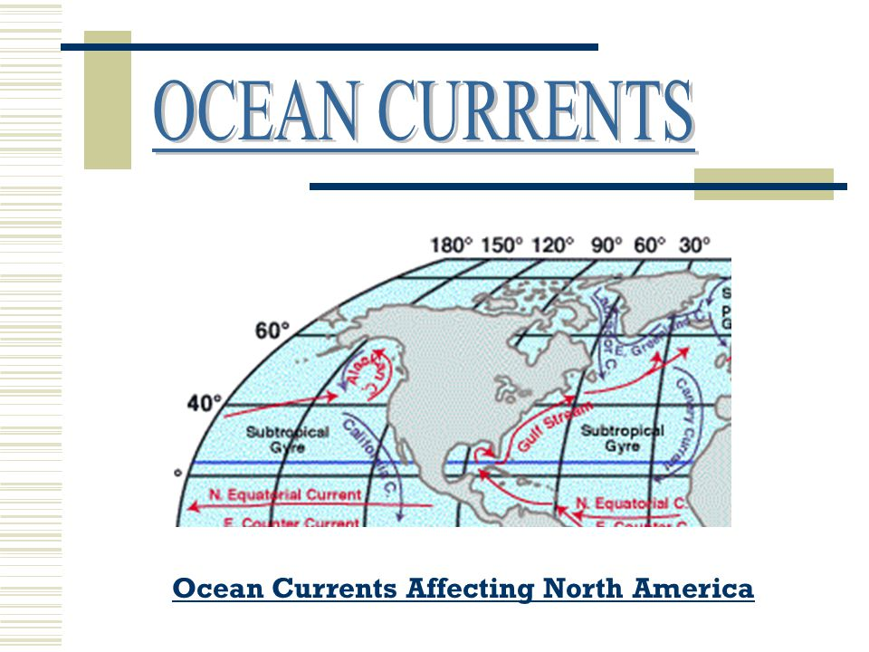 Ocean Currents Affecting North America