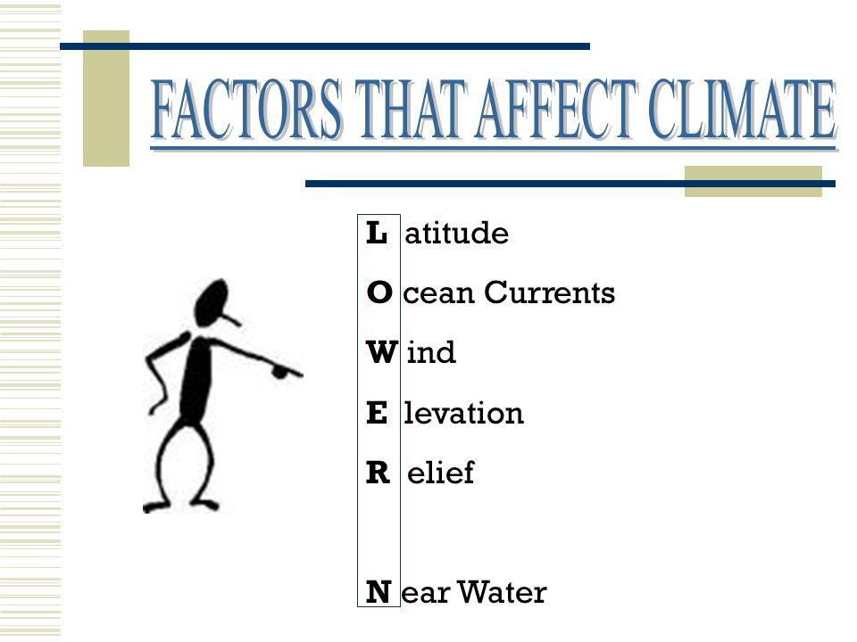 FACTORS THAT AFFECT CLIMATE