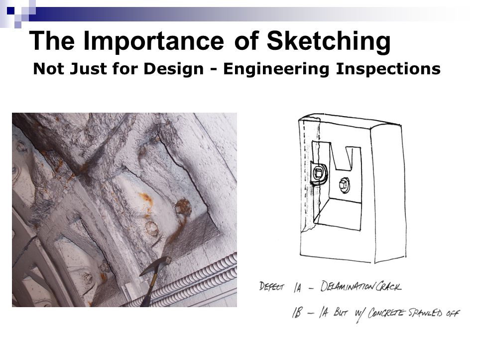 The Importance of Sketching