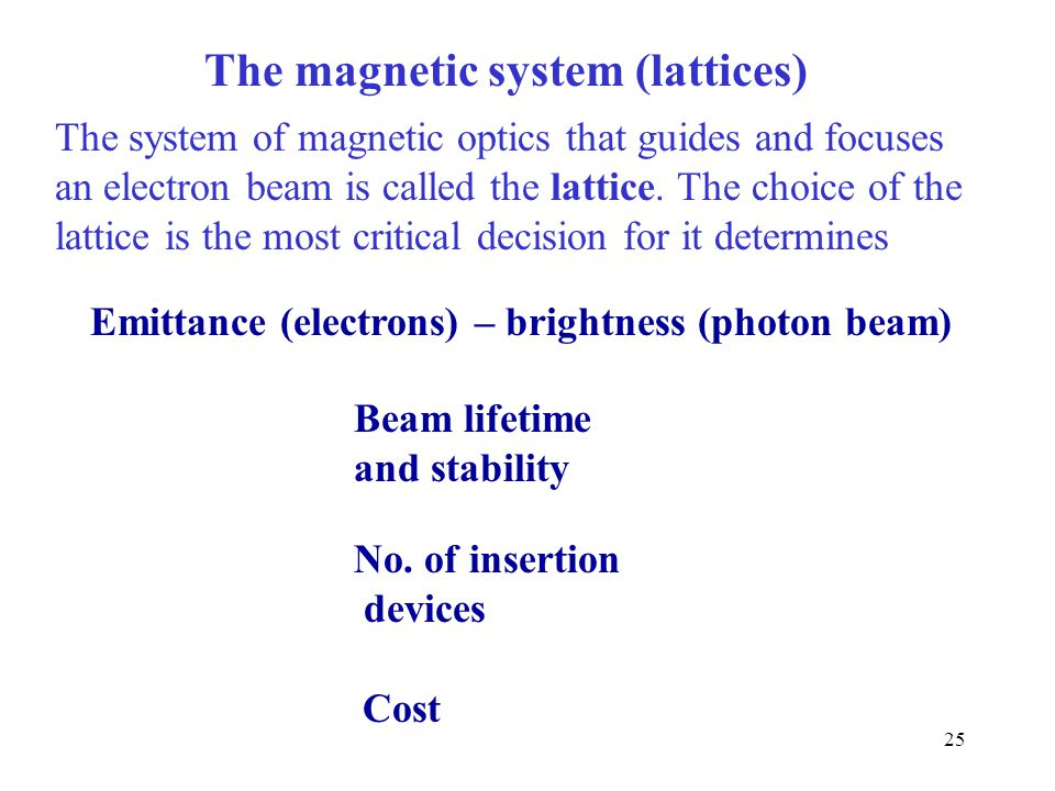 The magnetic system (lattices)