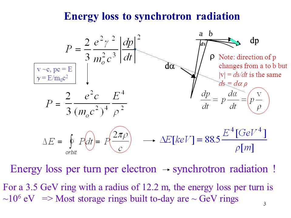 Energy loss to synchrotron radiation