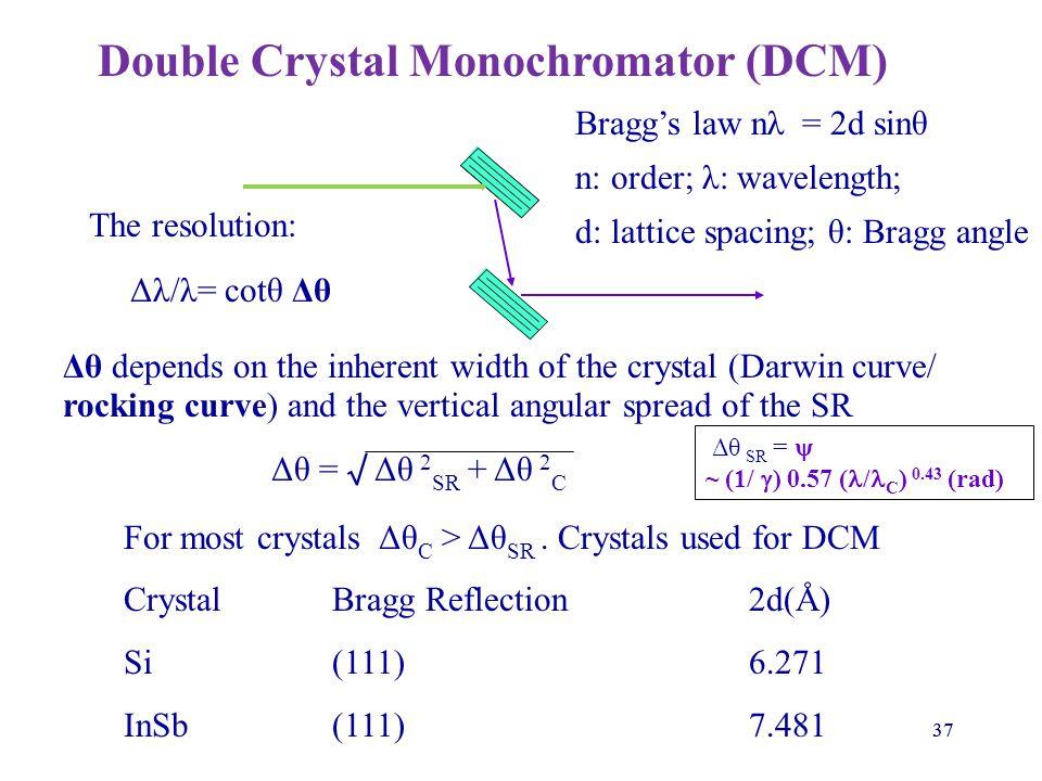 Double Crystal Monochromator (DCM)
