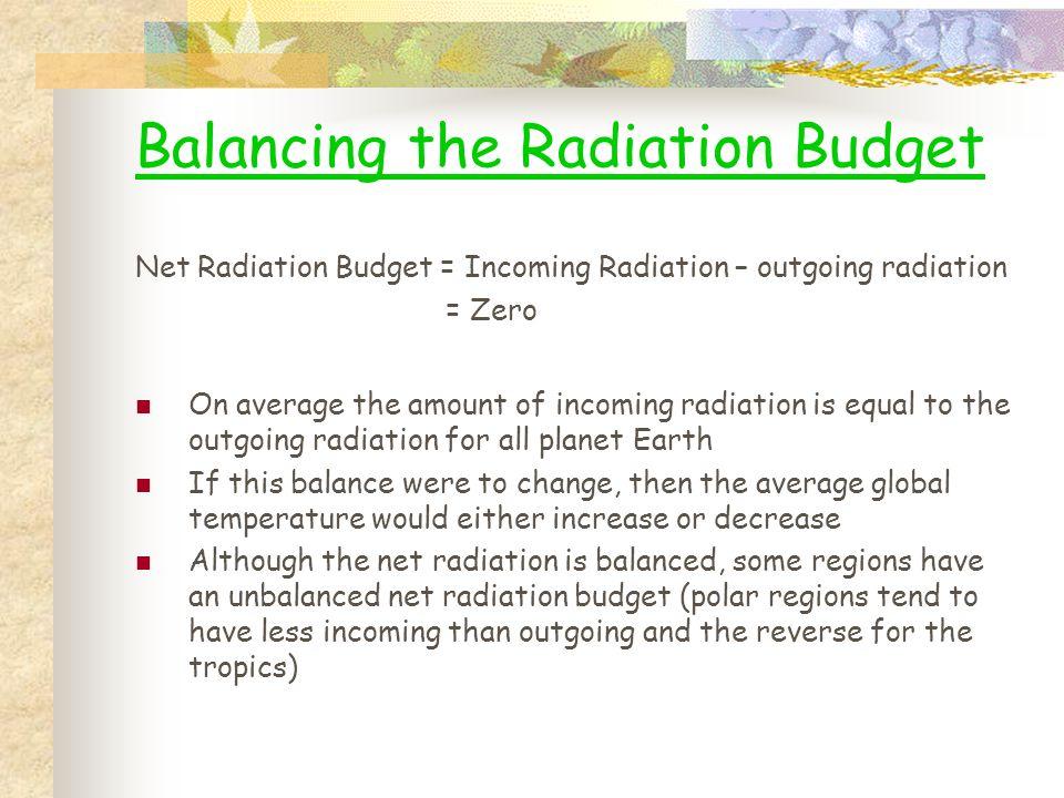 Balancing the Radiation Budget