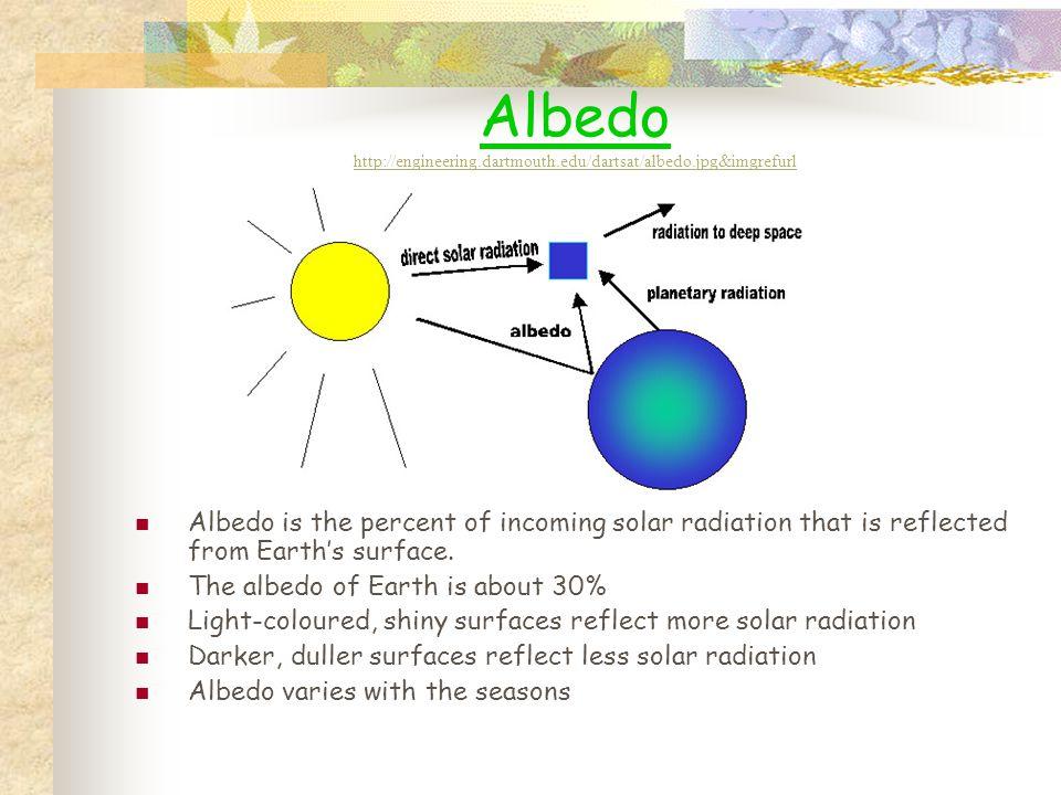 Albedo http://engineering.dartmouth.edu/dartsat/albedo.jpg&imgrefurl