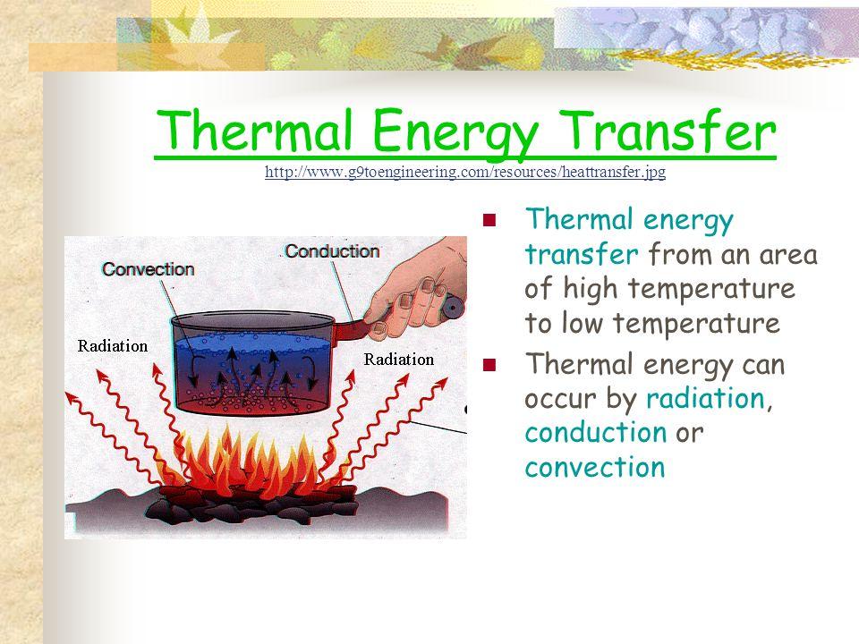 Thermal Energy Transfer http://www. g9toengineering