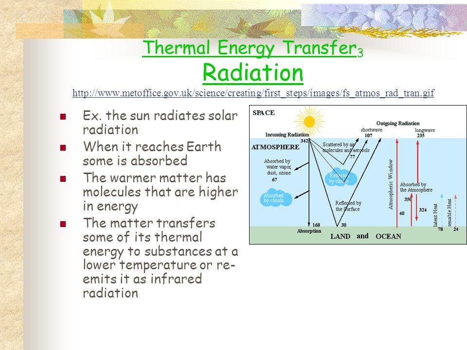 Thermal Energy Transfer3 Radiation http://www. metoffice. gov