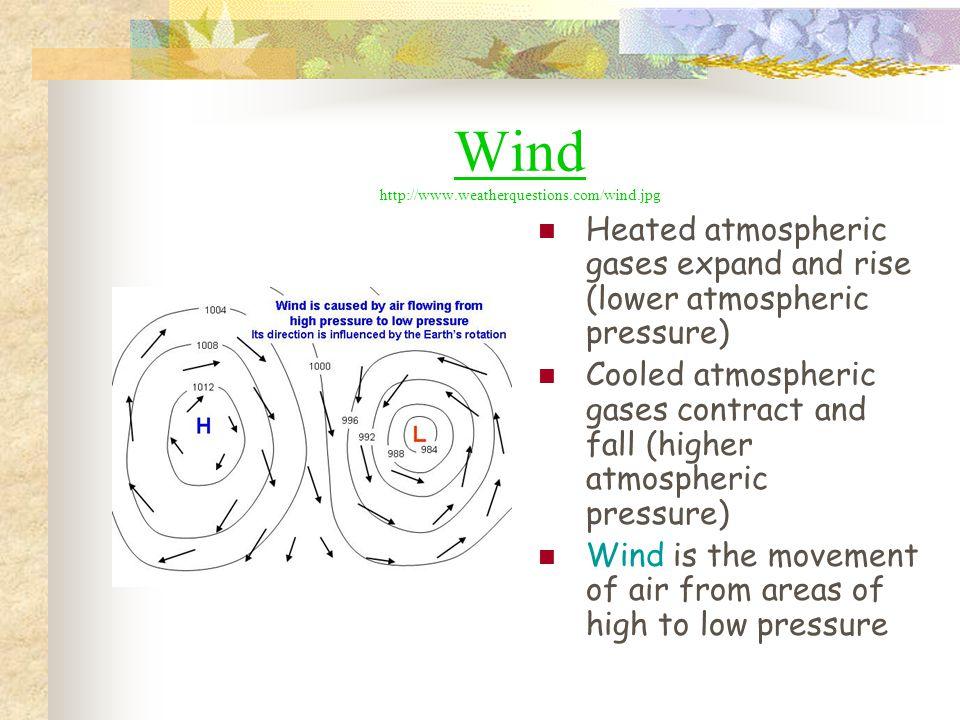 Wind http://www.weatherquestions.com/wind.jpg