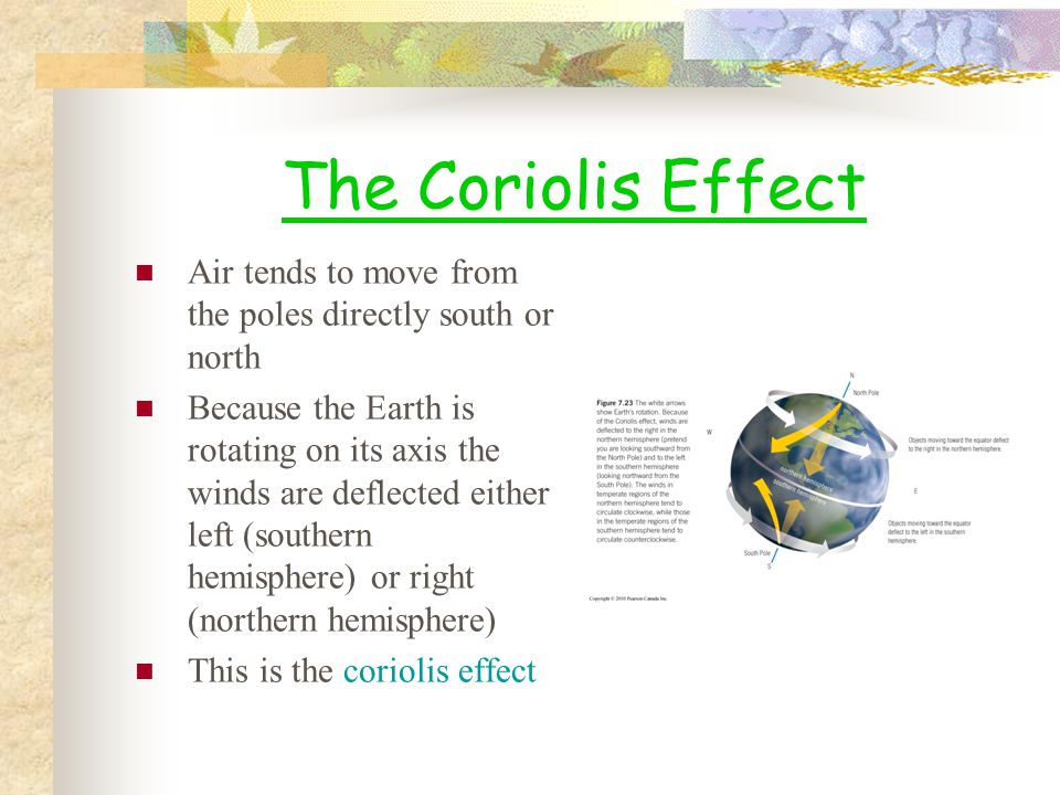 The Coriolis Effect Air tends to move from the poles directly south or north.